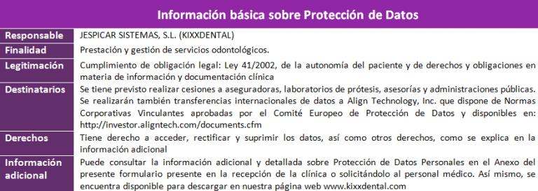 Protección de datos Kixxdental